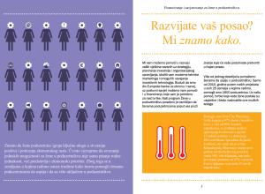 Program za žene poduzetnice